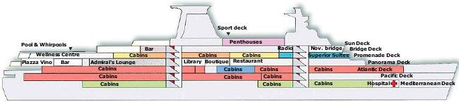 The Ocean Monarch Cruise Ship - Cruise ship floor plans